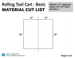 rolling tool cart cut list