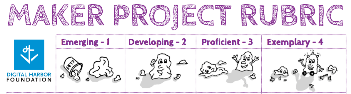 Maker project rubric blueprint by digital harbor foundation i have finally started to hear the terms makers and makerspace from educators outside of those deeply entrenched in the traditional maker movement malvernweather Image collections