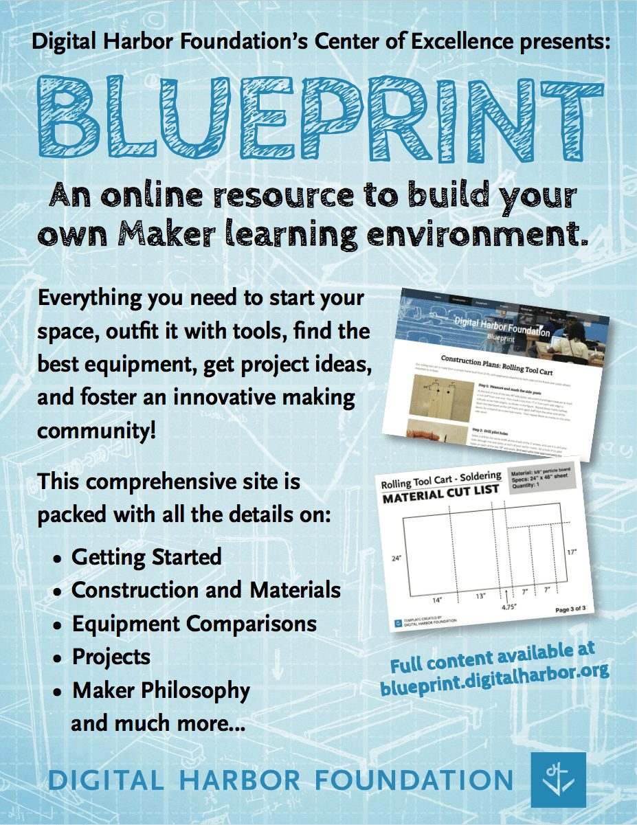 Blueprint handout paper flashlight a free pdf download back side malvernweather Choice Image